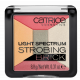 Rozświetlacz do strobingu Light Spectrum 020 Catrice
